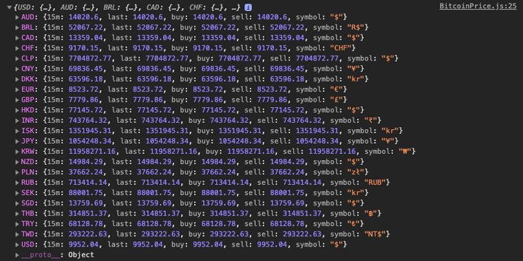 Bitcoin API data